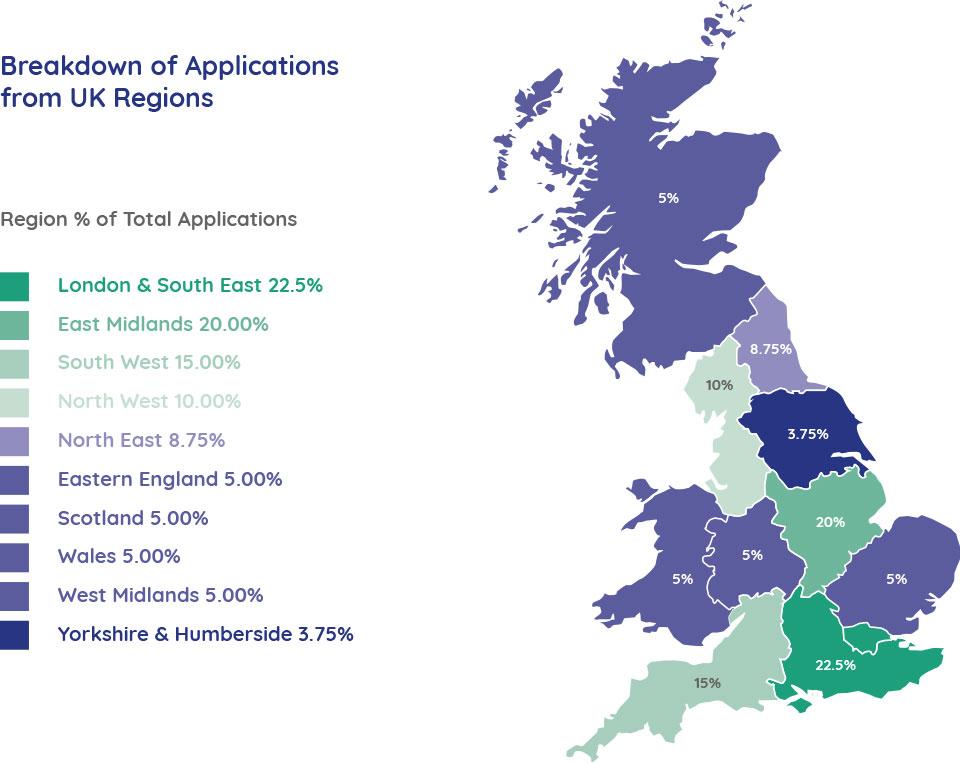 Breakdown of Applications from UK Regions