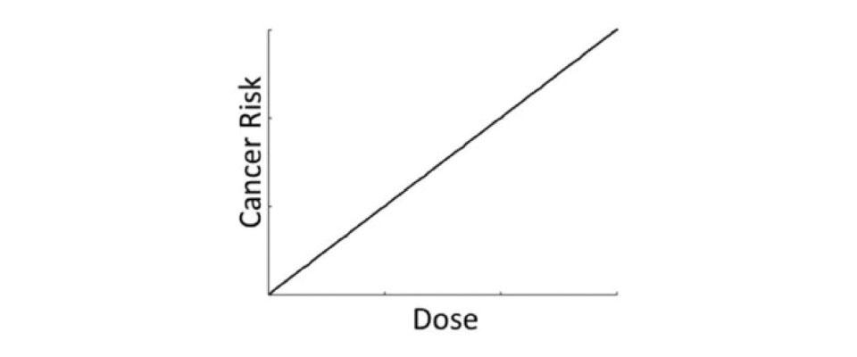CHCR Figure 2